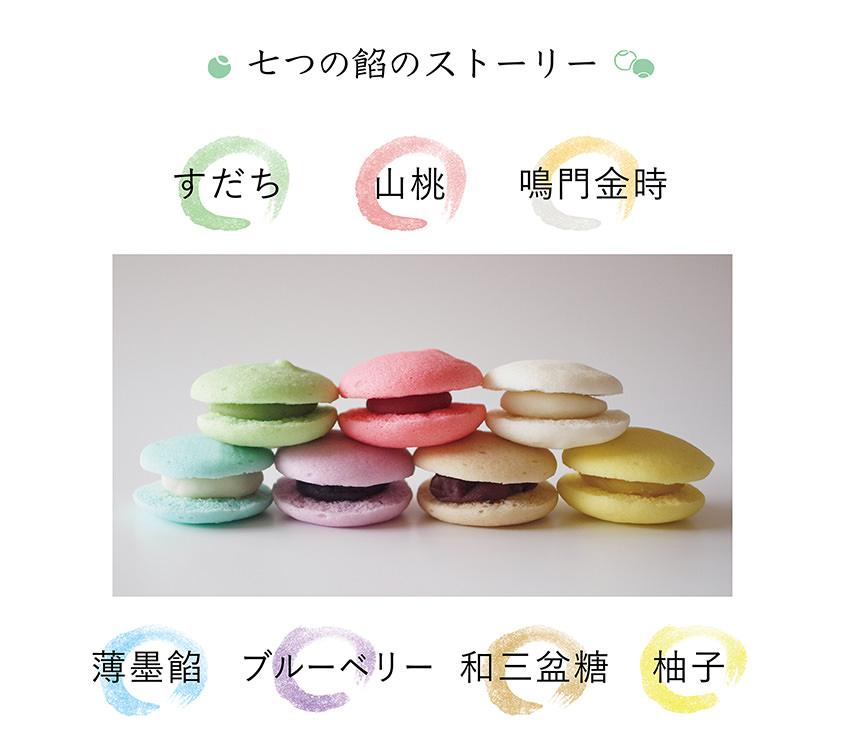 7つの色の物語